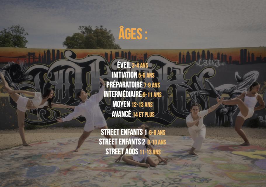 catégories d'âges école de danse carla raiess à ollioules